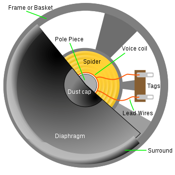 what determines the quality of speaker sound? vava blog how does a subwoofer work how speakers work 2
