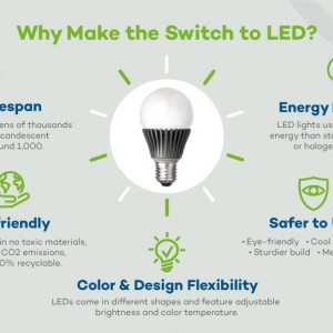 Top 5 Reasons to Make the Switch to an All LED Home